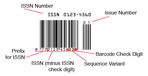 ISSN barcode showing issue number, issn number and sequence variant